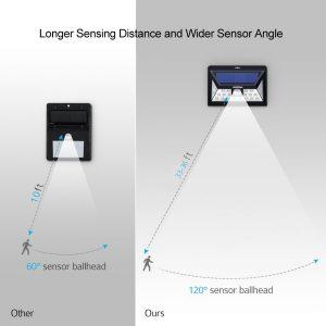Led Lamparas Solares para exterior con detector de presencia