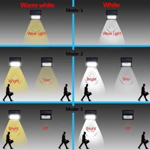 bombillas led y Focos Solares con Temperatura del Color Incorporada
